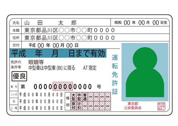 piapro(ピアプロ)|イラスト「【背景素材112】運転免許証1(サンプル)」